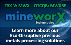 Mineworx Technologies Ltd.